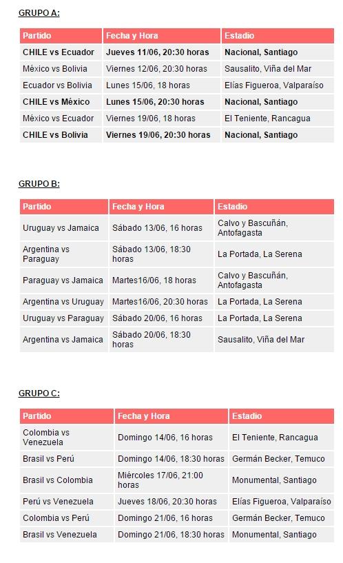 calendario copa america fase de grupos